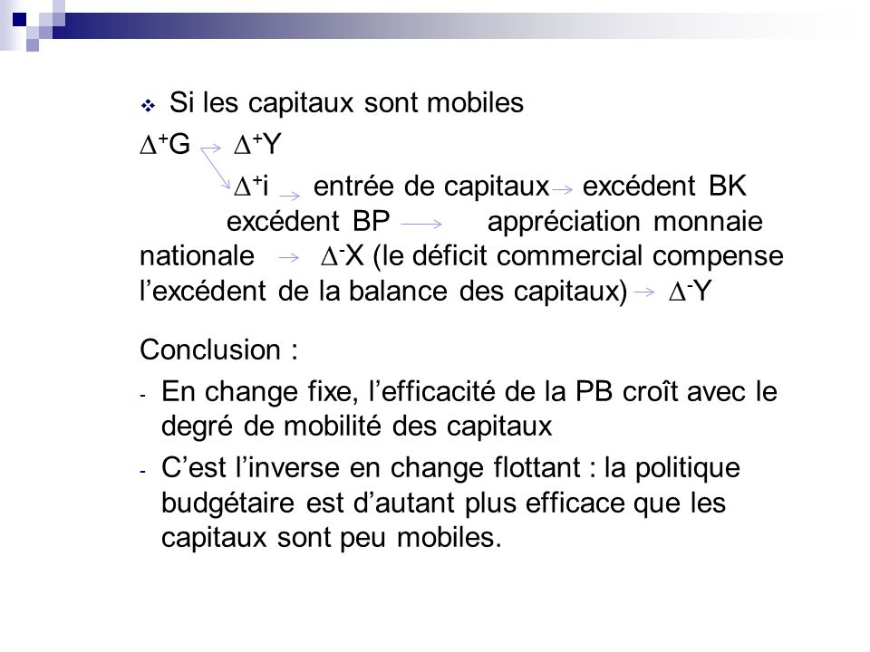 Si les capitaux sont mobiles + G + Y + ientrée de capitaux excédent BK excédent BPappréciation monnaie nationale - X (le déficit commercial compense l