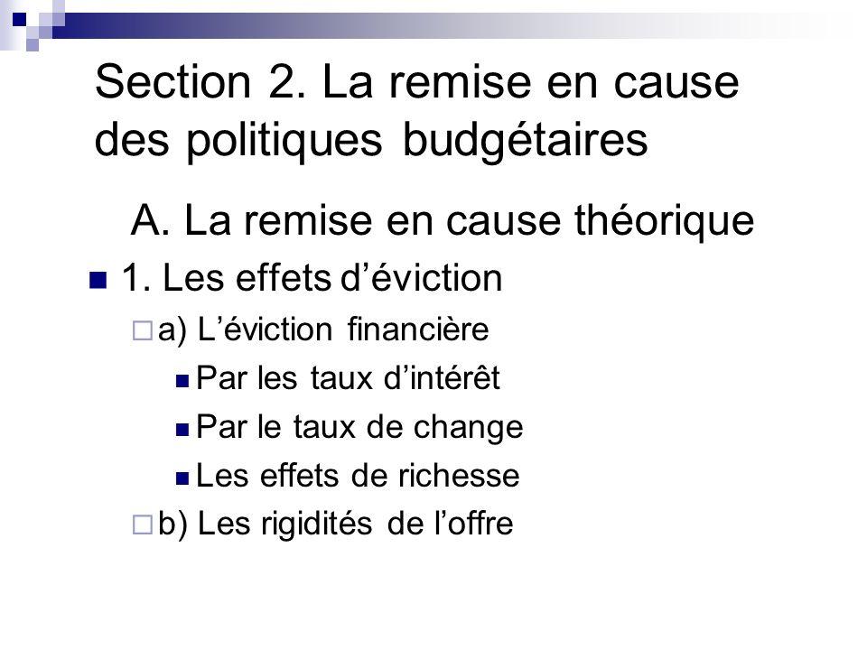 Section 2. La remise en cause des politiques budgétaires A. La remise en cause théorique 1. Les effets déviction a) Léviction financière Par les taux