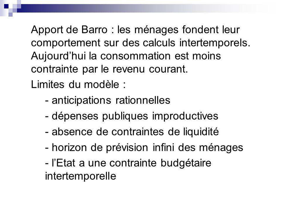 Apport de Barro : les ménages fondent leur comportement sur des calculs intertemporels. Aujourdhui la consommation est moins contrainte par le revenu