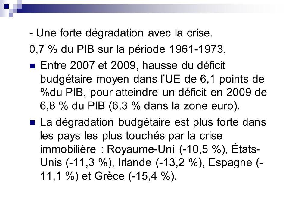 - Une forte dégradation avec la crise. 0,7 % du PIB sur la période 1961-1973, Entre 2007 et 2009, hausse du déficit budgétaire moyen dans lUE de 6,1 p