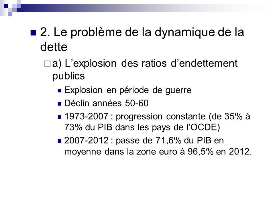 2. Le problème de la dynamique de la dette a) Lexplosion des ratios dendettement publics Explosion en période de guerre Déclin années 50-60 1973-2007