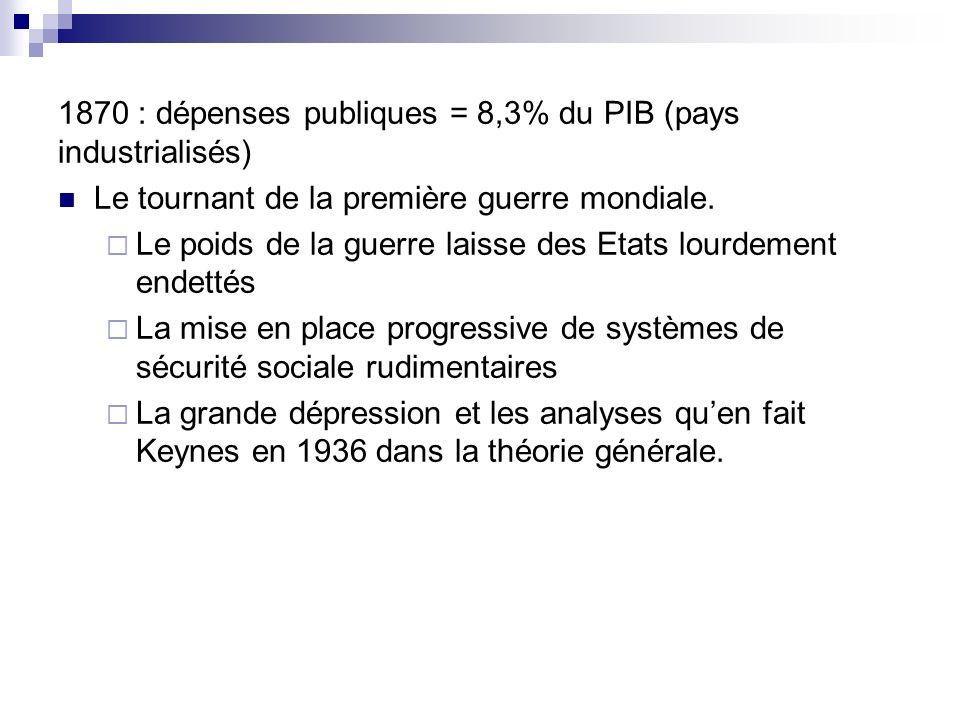 Jean-Claude Trichet (2003) « Il existe dans toute économie un seuil.