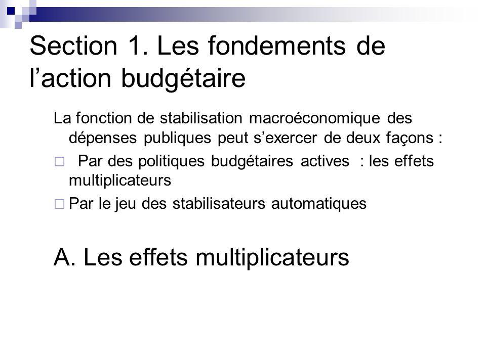 Section 1. Les fondements de laction budgétaire La fonction de stabilisation macroéconomique des dépenses publiques peut sexercer de deux façons : Par