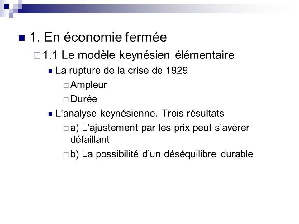 1. En économie fermée 1.1 Le modèle keynésien élémentaire La rupture de la crise de 1929 Ampleur Durée Lanalyse keynésienne. Trois résultats a) Lajust