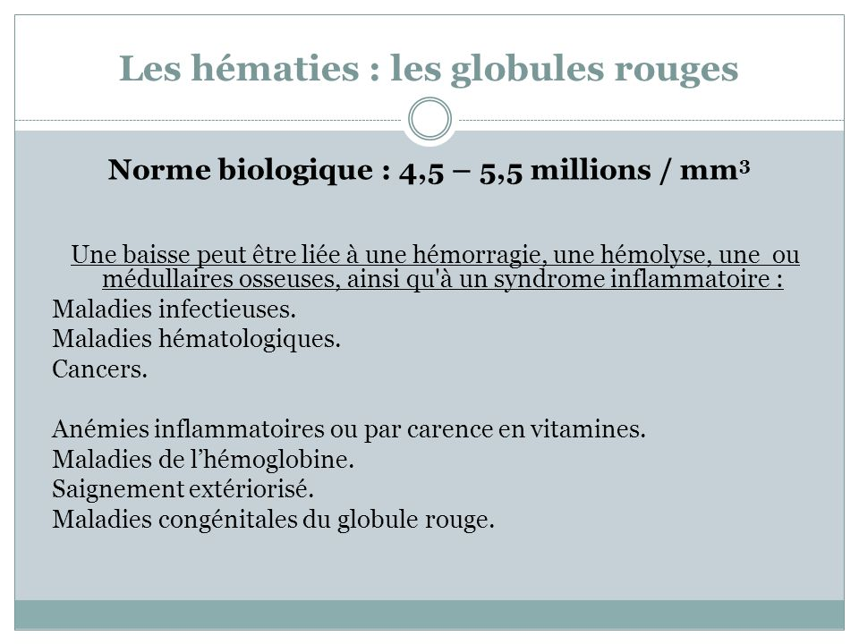 L hémoglobine Dépister une anémie.Normes biologiques: 14 – 18 g / 100 ml : chez l homme.
