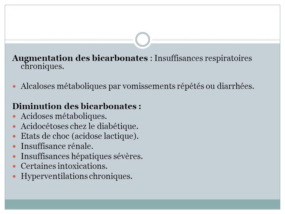Augmentation des bicarbonates : Insuffisances respiratoires chroniques. Alcaloses métaboliques par vomissements répétés ou diarrhées. Diminution des b