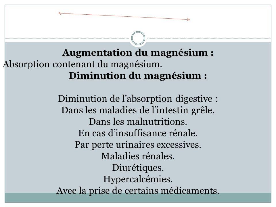 Augmentation du magnésium : Absorption contenant du magnésium. Diminution du magnésium : Diminution de labsorption digestive : Dans les maladies de li
