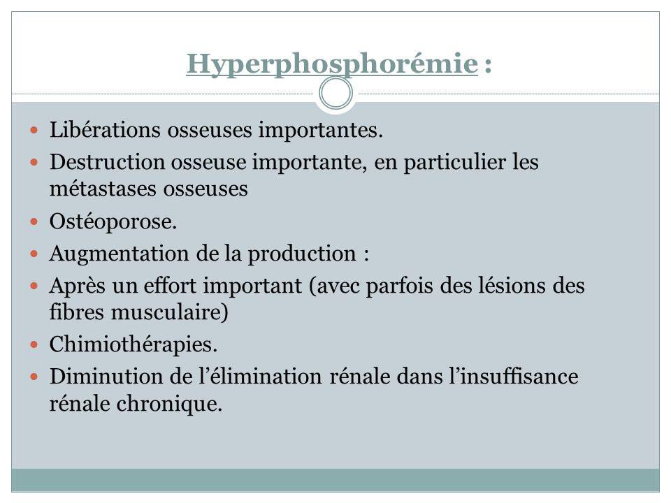 Hyperphosphorémie : Libérations osseuses importantes. Destruction osseuse importante, en particulier les métastases osseuses Ostéoporose. Augmentation