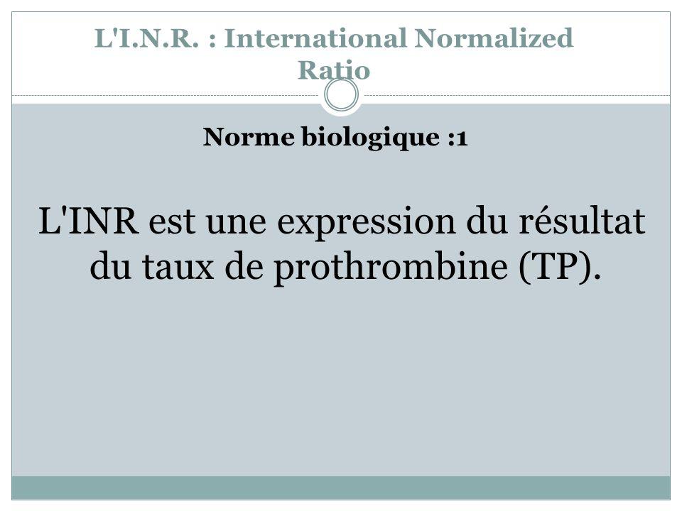 L'I.N.R. : International Normalized Ratio Norme biologique :1 L'INR est une expression du résultat du taux de prothrombine (TP).