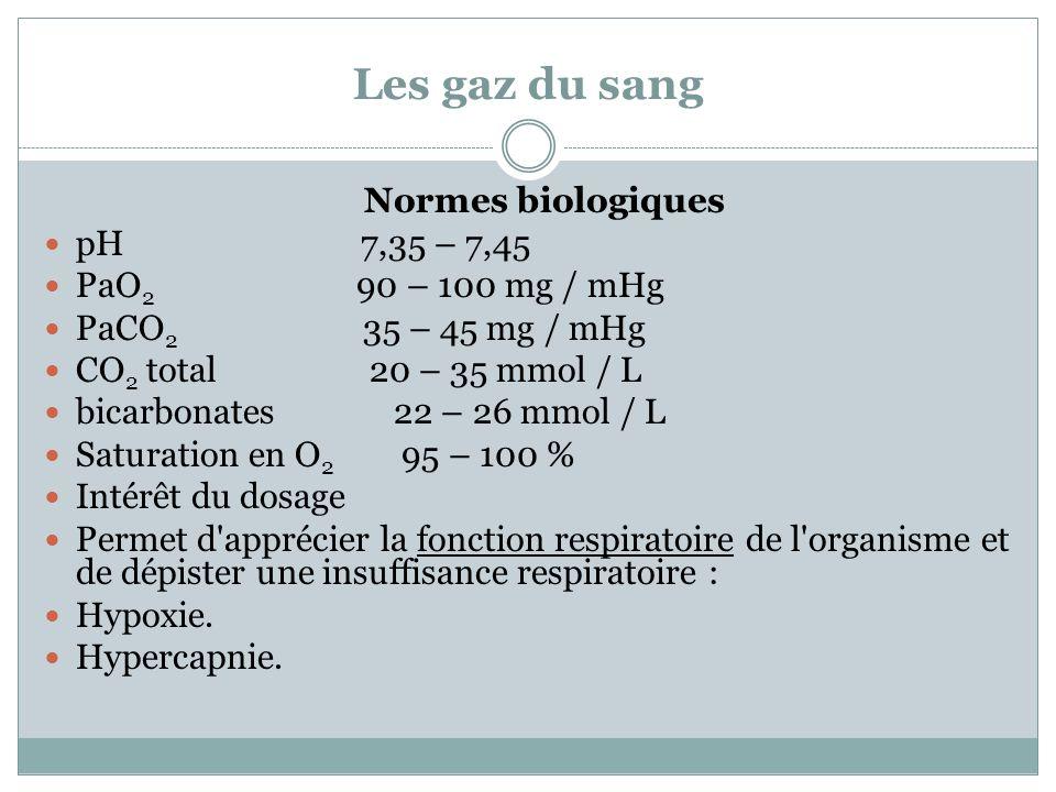 Les gaz du sang Normes biologiques pH 7,35 – 7,45 PaO 2 90 – 100 mg / mHg PaCO 2 35 – 45 mg / mHg CO 2 total 20 – 35 mmol / L bicarbonates 22 – 26 mmo