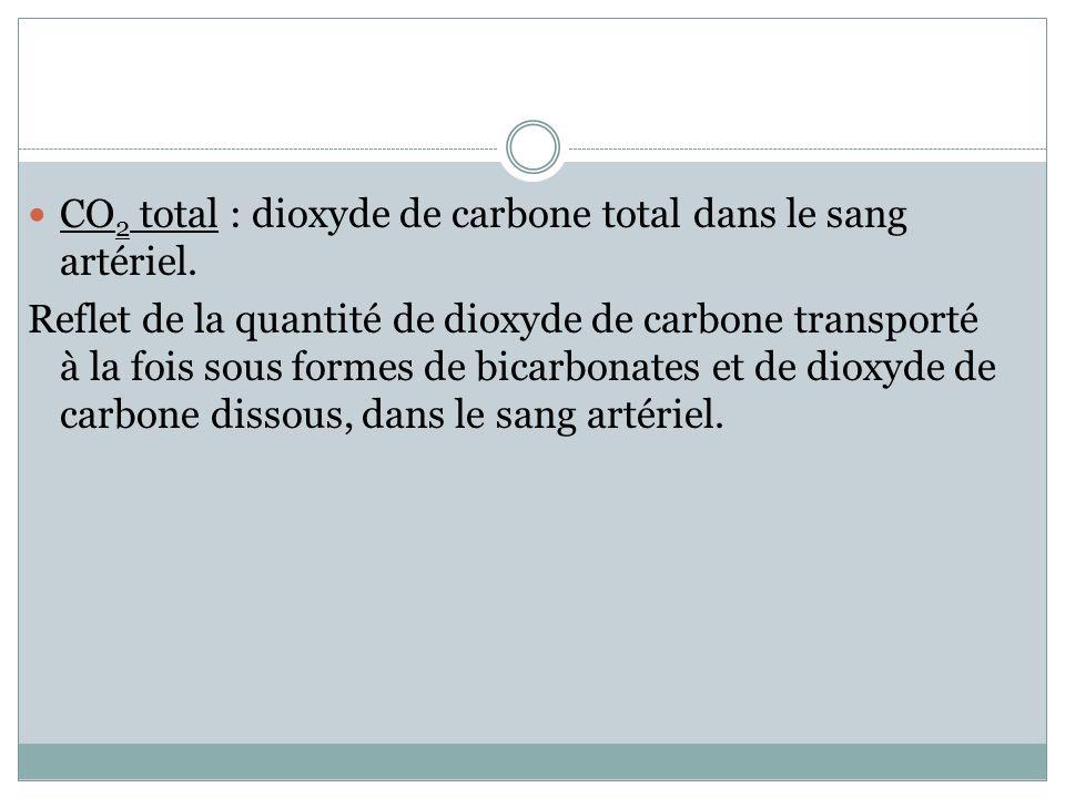 CO 2 total : dioxyde de carbone total dans le sang artériel. Reflet de la quantité de dioxyde de carbone transporté à la fois sous formes de bicarbona