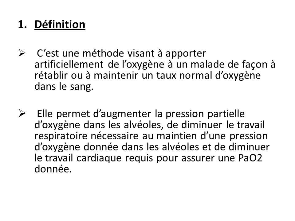 2.Oxygénothérapie à court terme PEC assuré pour un malade, pour une durée dun mois, renouvelable 2 fois Pour les patients présentant une insuffisance respiratoire à lissue dune décompensation aiguë en attendant le retour de la stabilité de la PaO2 ou le passage à loxygénothérapie de longue durée Lors dépisodes dinstabilité transitoire dune maladie pulmonaire et cardiaque (BPCO, insuffisance cardiaque)