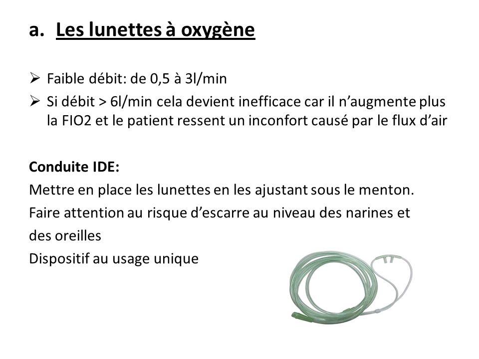 b.Administration de l oxygène par sonde nasal Débit entre 1 à 8l/min.