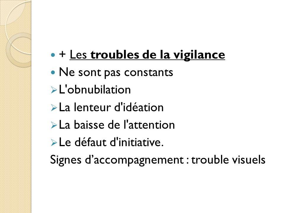 2/ Autres signes fonctionnels : Vertige, troubles psychiques, diminution de la mémoire de fixation.