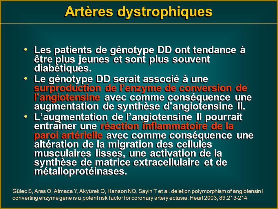 Les patients de génotype DD ont tendance à être plus jeunes et sont plus souvent diabétiques. Le génotype DD serait associé à une surproduction de len