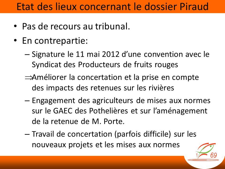 Etat des lieux concernant le dossier Piraud Pas de recours au tribunal. En contrepartie: – Signature le 11 mai 2012 dune convention avec le Syndicat d