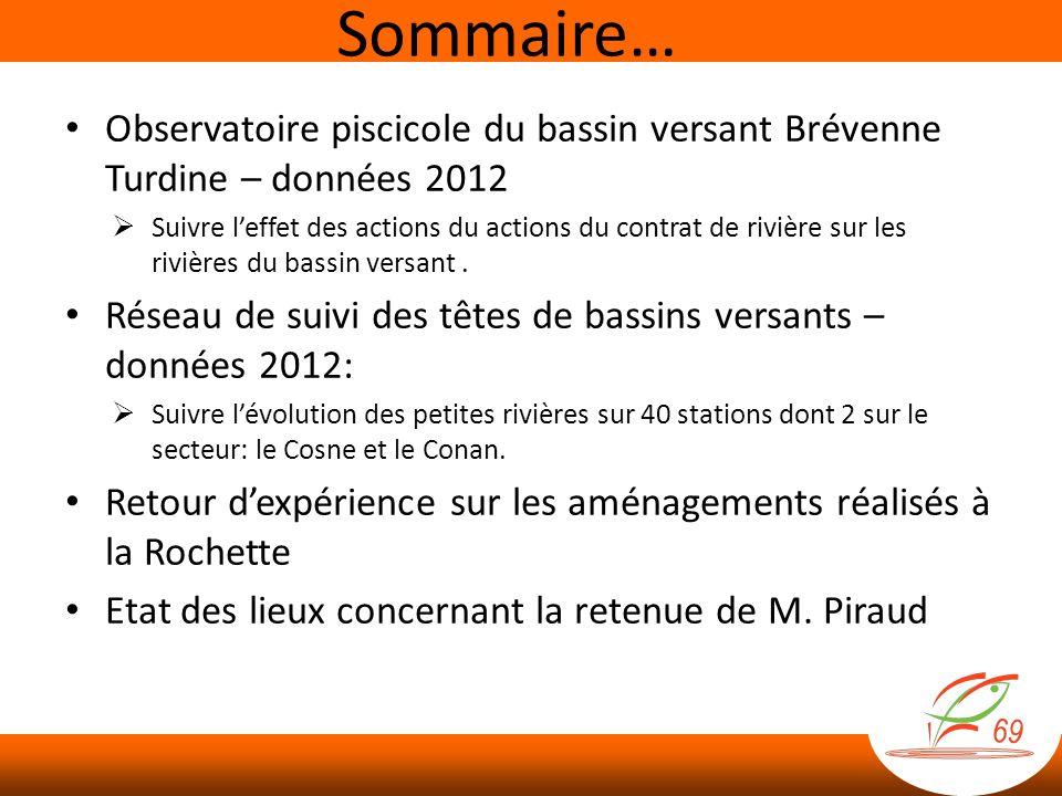 Observatoire piscicole du bassin versant Brévenne Turdine – données 2012 Suivre leffet des actions du actions du contrat de rivière sur les rivières d