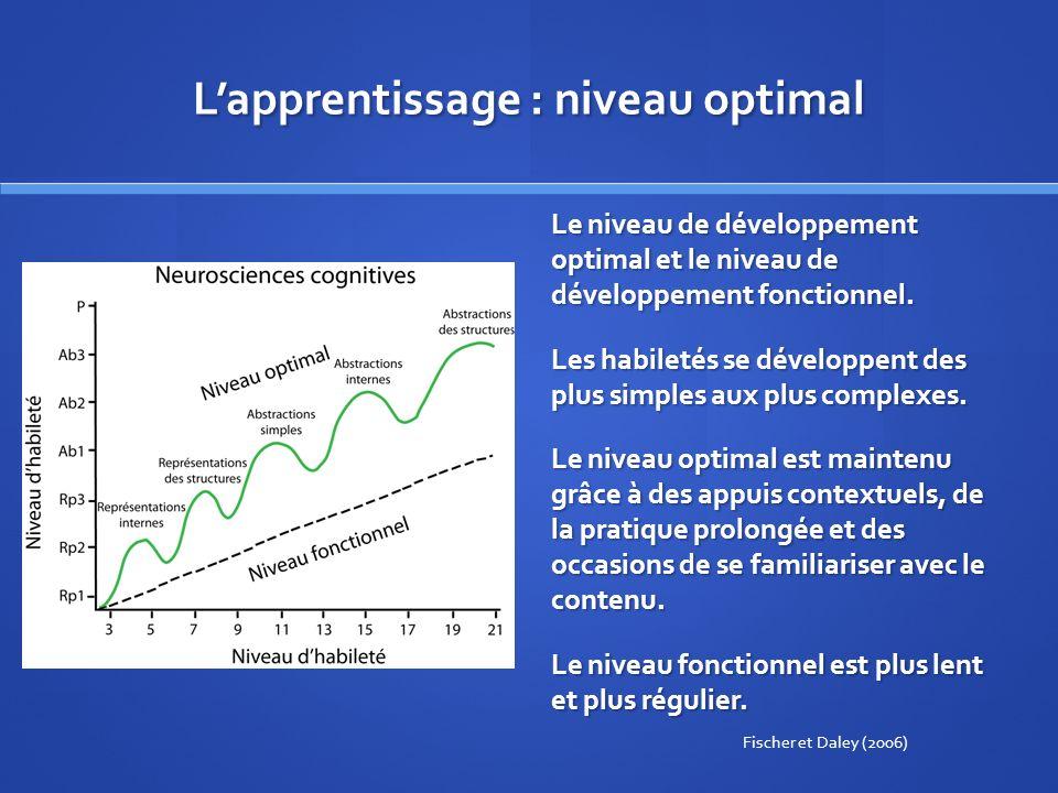 Lapprentissage : niveau optimal Le niveau de développement optimal et le niveau de développement fonctionnel.