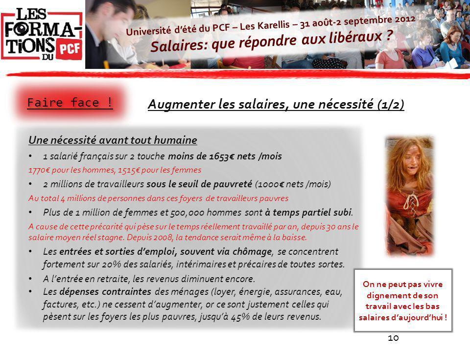 Université dété du PCF – Les Karellis – 31 août-2 septembre 2012 Salaires: que répondre aux libéraux ? 10 Une nécessité avant tout humaine 1 salarié f