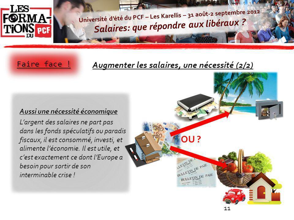 Université dété du PCF – Les Karellis – 31 août-2 septembre 2012 Salaires: que répondre aux libéraux ? 11 Faire face ! Augmenter les salaires, une néc