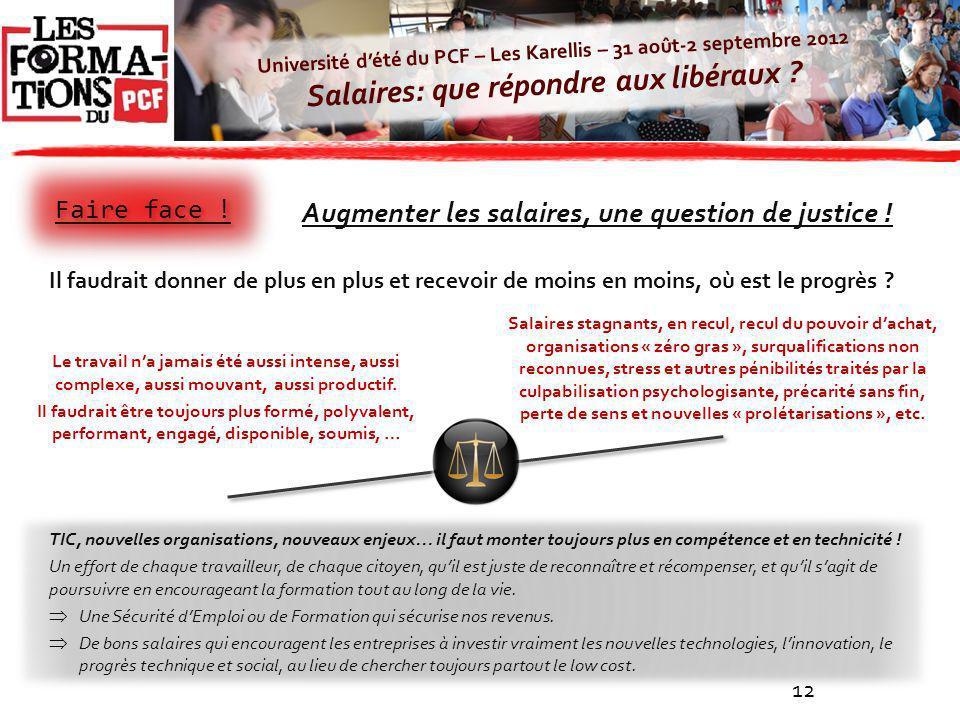 Université dété du PCF – Les Karellis – 31 août-2 septembre 2012 Salaires: que répondre aux libéraux ? Faire face ! 12 Il faudrait donner de plus en p
