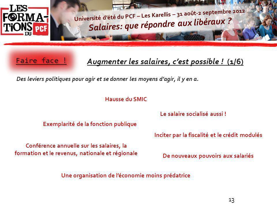 Université dété du PCF – Les Karellis – 31 août-2 septembre 2012 Salaires: que répondre aux libéraux ? 13 Faire face ! Augmenter les salaires, cest po