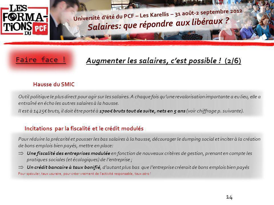 Université dété du PCF – Les Karellis – 31 août-2 septembre 2012 Salaires: que répondre aux libéraux ? 14 Outil politique le plus direct pour agir sur
