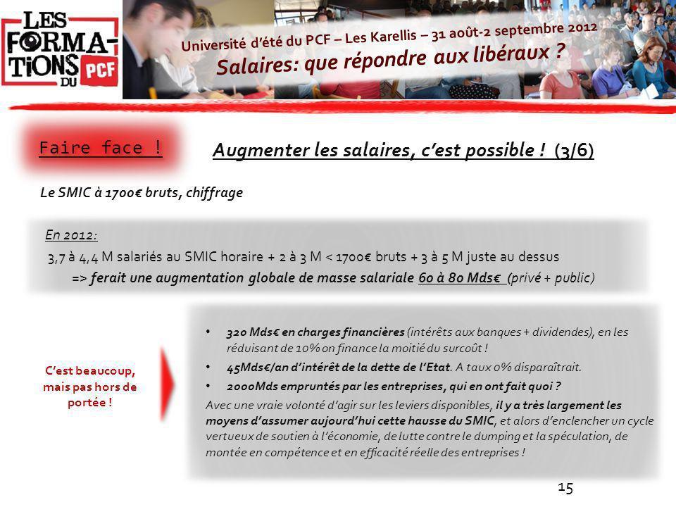 Université dété du PCF – Les Karellis – 31 août-2 septembre 2012 Salaires: que répondre aux libéraux ? 15 Faire face ! Augmenter les salaires, cest po