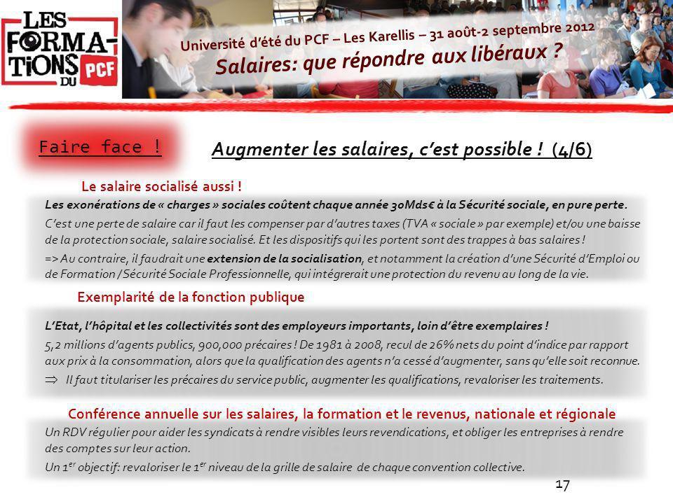 Université dété du PCF – Les Karellis – 31 août-2 septembre 2012 Salaires: que répondre aux libéraux ? 17 Faire face ! Augmenter les salaires, cest po