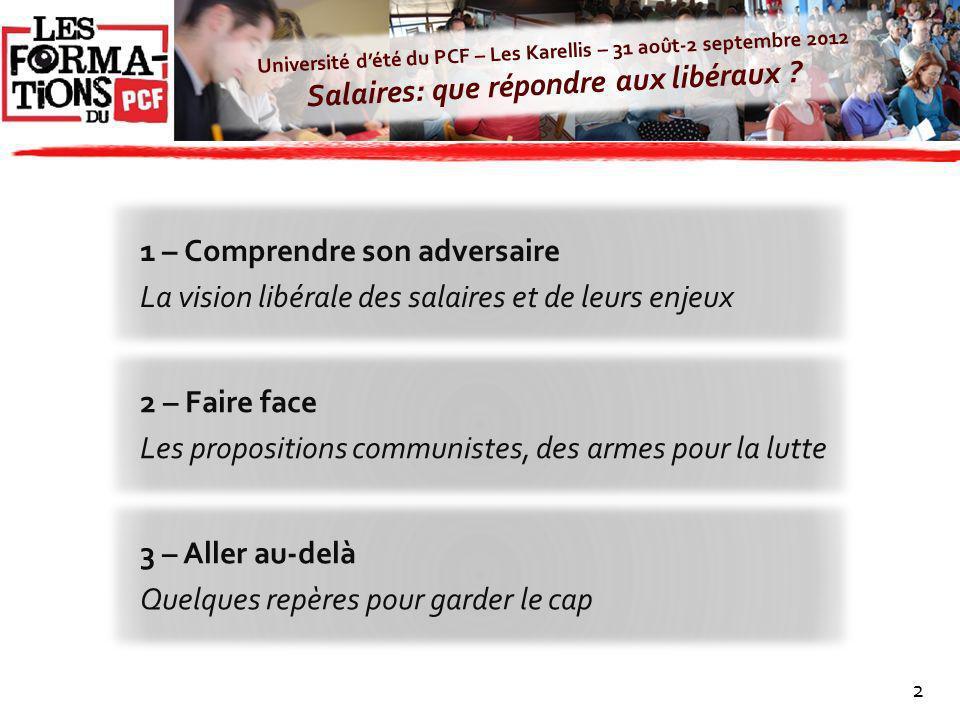 Université dété du PCF – Les Karellis – 31 août-2 septembre 2012 Salaires: que répondre aux libéraux ? 2 1 – Comprendre son adversaire La vision libér