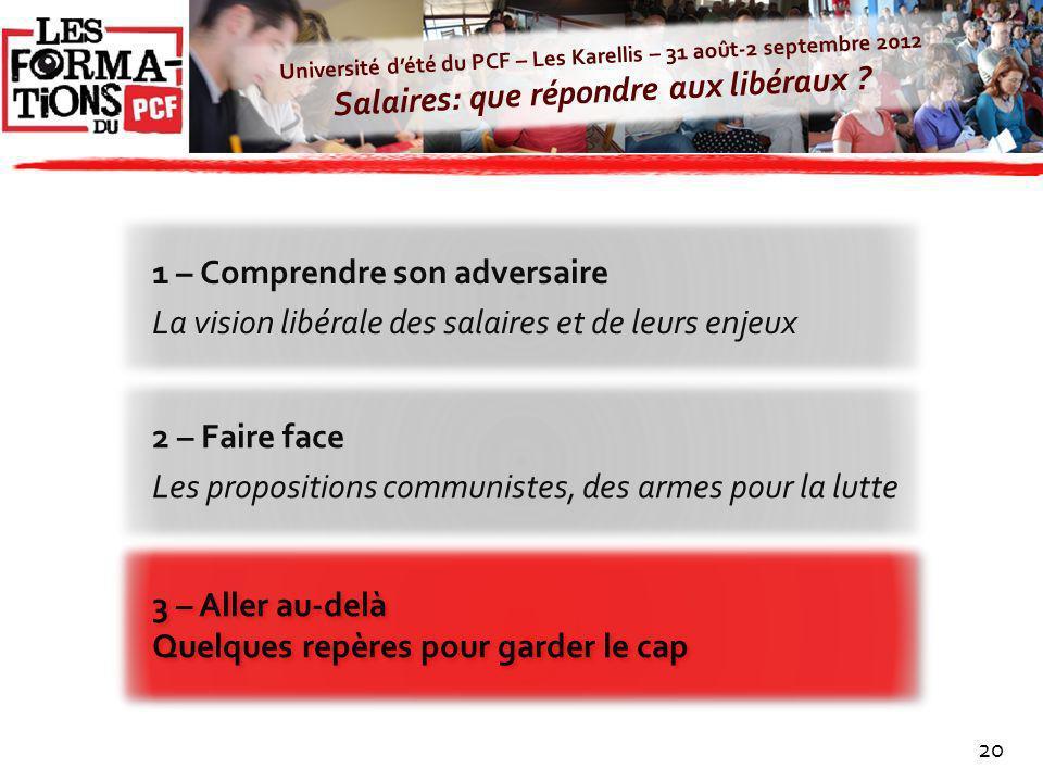 Université dété du PCF – Les Karellis – 31 août-2 septembre 2012 Salaires: que répondre aux libéraux ? 20 1 – Comprendre son adversaire La vision libé