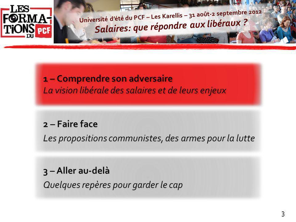 Université dété du PCF – Les Karellis – 31 août-2 septembre 2012 Salaires: que répondre aux libéraux ? 3 1 – Comprendre son adversaire La vision libér