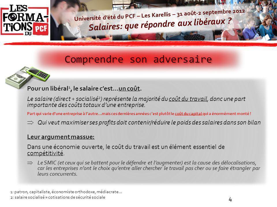 Université dété du PCF – Les Karellis – 31 août-2 septembre 2012 Salaires: que répondre aux libéraux ? Comprendre son adversaire 4 Pour un libéral 1,