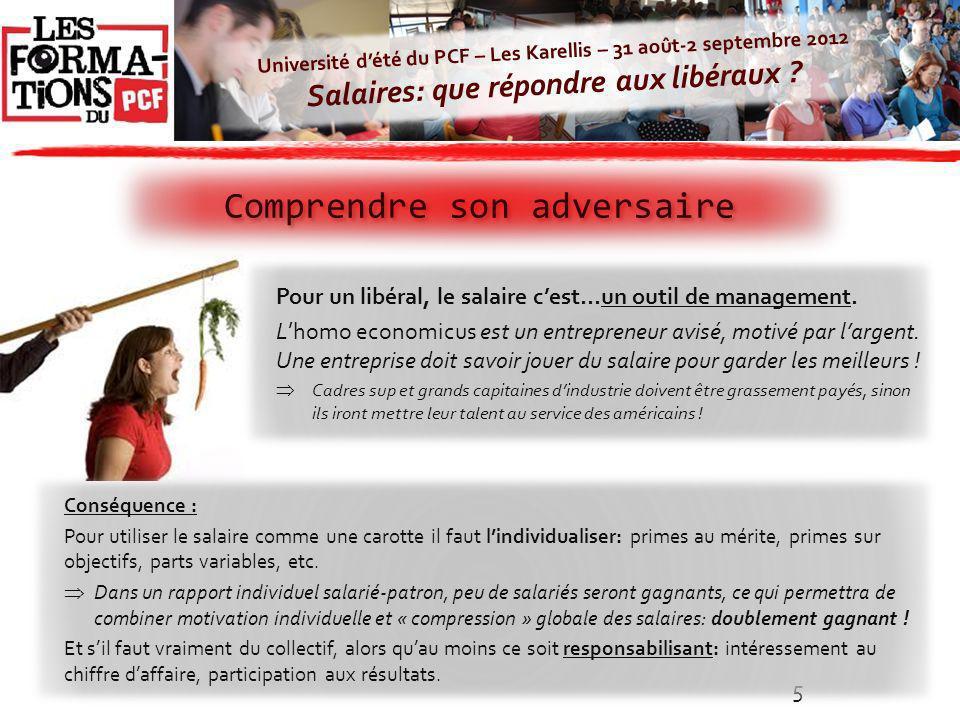 Université dété du PCF – Les Karellis – 31 août-2 septembre 2012 Salaires: que répondre aux libéraux ? 5 Pour un libéral, le salaire cest…un outil de
