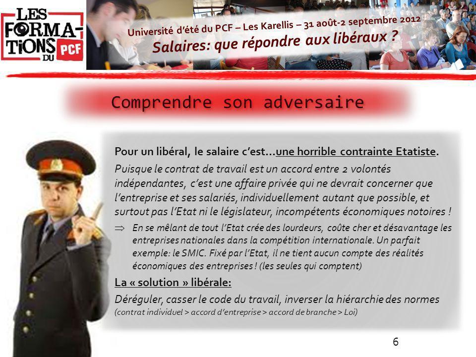 Université dété du PCF – Les Karellis – 31 août-2 septembre 2012 Salaires: que répondre aux libéraux ? Comprendre son adversaire 6 Pour un libéral, le