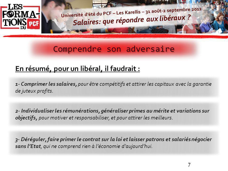 Université dété du PCF – Les Karellis – 31 août-2 septembre 2012 Salaires: que répondre aux libéraux ? Comprendre son adversaire 7 En résumé, pour un