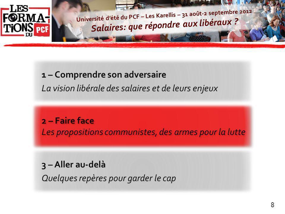 Université dété du PCF – Les Karellis – 31 août-2 septembre 2012 Salaires: que répondre aux libéraux ? 8 1 – Comprendre son adversaire La vision libér