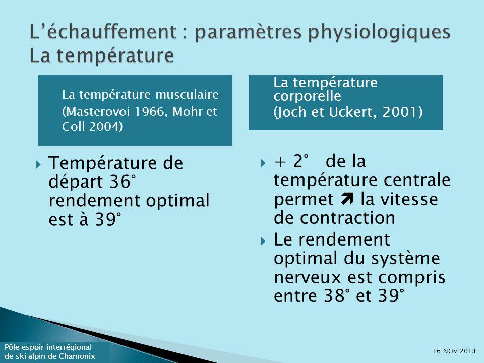 Pôle espoir interrégional de ski alpin de Chamonix Température de départ 36° rendement optimal est à 39° + 2° de la température centrale permet la vitesse de contraction Le rendement optimal du système nerveux est compris entre 38° et 39° La température musculaire (Masterovoi 1966, Mohr et Coll 2004) La température corporelle (Joch et Uckert, 2001) 16 NOV 2013