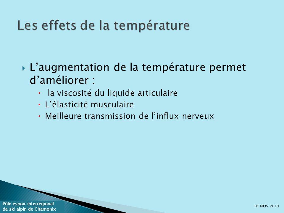 Pôle espoir interrégional de ski alpin de Chamonix Laugmentation de la température permet daméliorer : la viscosité du liquide articulaire Lélasticité musculaire Meilleure transmission de linflux nerveux 16 NOV 2013