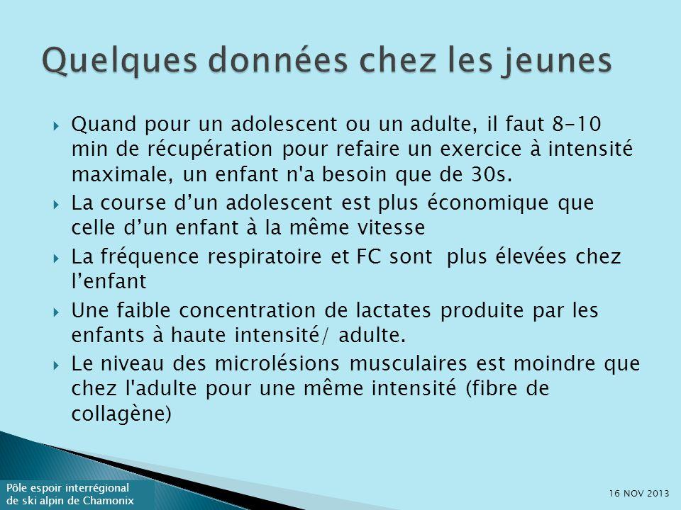 Pôle espoir interrégional de ski alpin de Chamonix Quand pour un adolescent ou un adulte, il faut 8-10 min de récupération pour refaire un exercice à intensité maximale, un enfant n a besoin que de 30s.