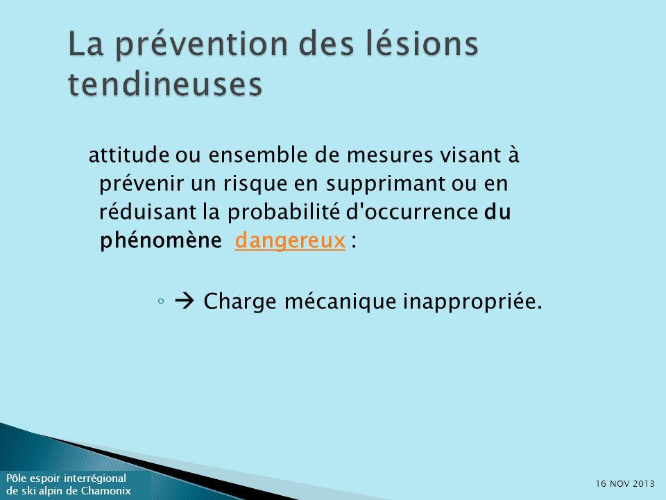 Pôle espoir interrégional de ski alpin de Chamonix attitude ou ensemble de mesures visant à prévenir un risque en supprimant ou en réduisant la probabilité d occurrence du phénomène dangereux :dangereux Charge mécanique inappropriée.