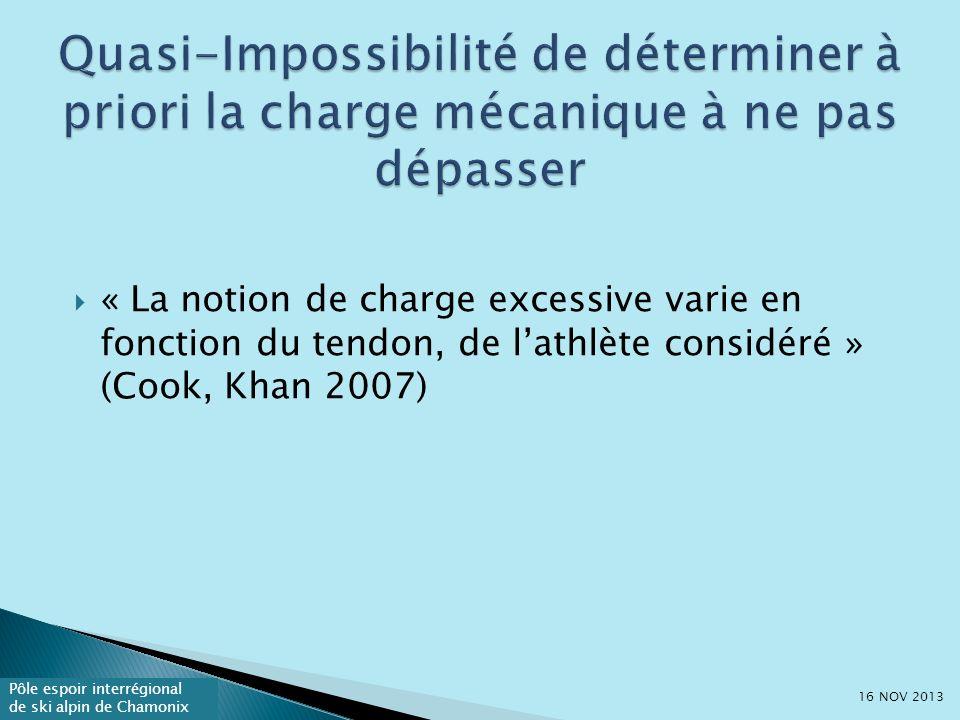 Pôle espoir interrégional de ski alpin de Chamonix « La notion de charge excessive varie en fonction du tendon, de lathlète considéré » (Cook, Khan 2007) 16 NOV 2013