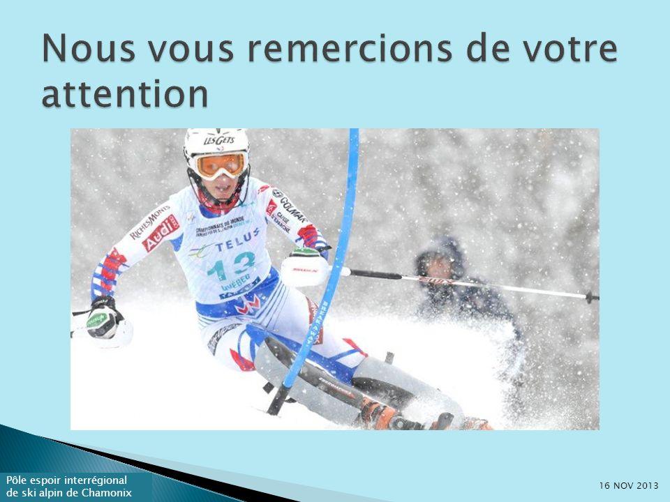 Pôle espoir interrégional de ski alpin de Chamonix 16 NOV 2013