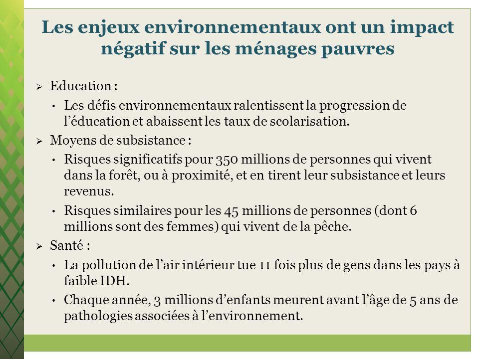 Les enjeux environnementaux ont un impact négatif sur les ménages pauvres Education : Les défis environnementaux ralentissent la progression de léduca