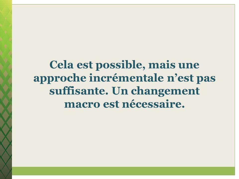 Cela est possible, mais une approche incrémentale nest pas suffisante. Un changement macro est nécessaire.
