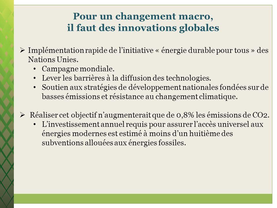 Pour un changement macro, il faut des innovations globales Implémentation rapide de linitiative « énergie durable pour tous » des Nations Unies. Campa