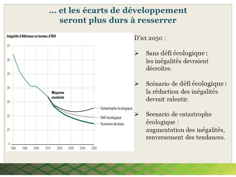 … et les écarts de développement seront plus durs à resserrer Dici 2050 : Sans défi écologique : les in é galit é s devraient décroître. Scénario de d
