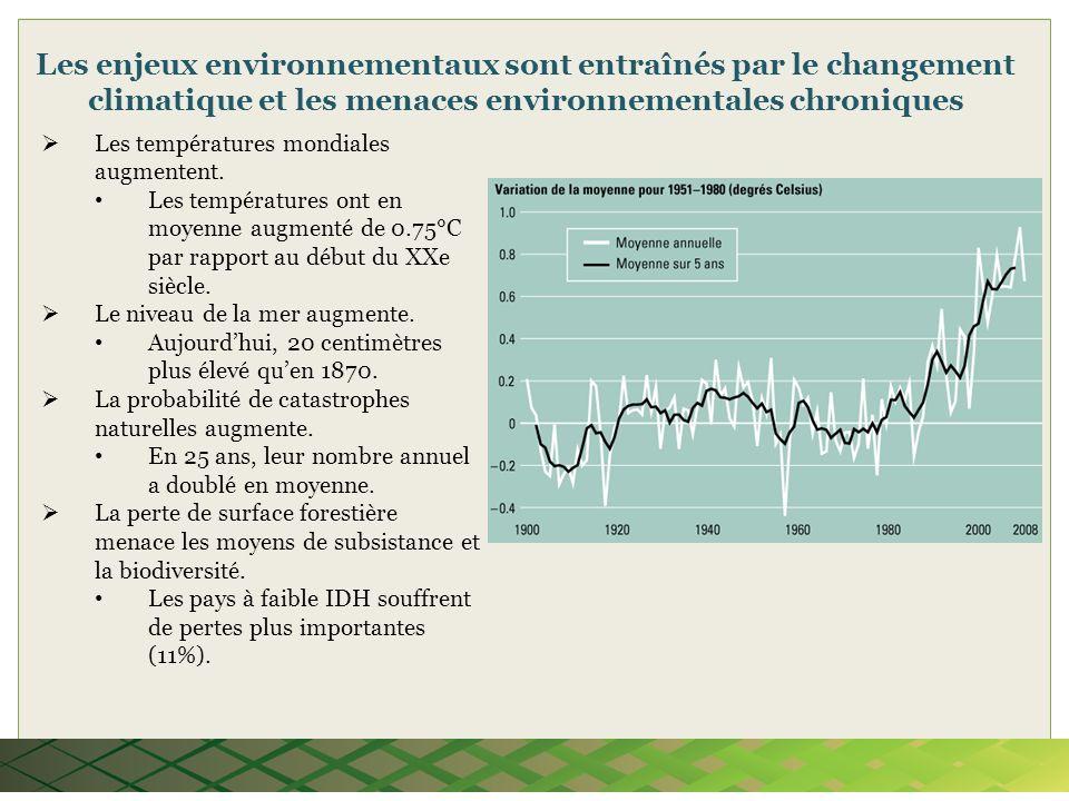 Les enjeux environnementaux sont entraînés par le changement climatique et les menaces environnementales chroniques Les températures mondiales augment