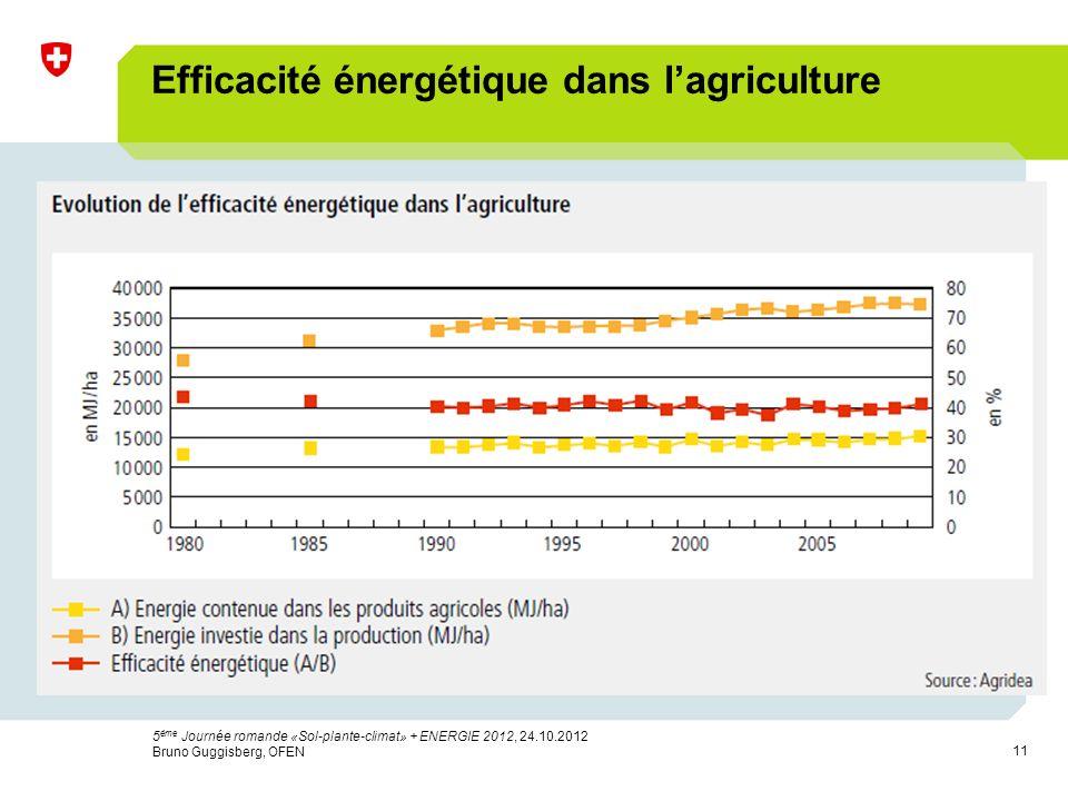 11 Efficacité énergétique dans lagriculture 5 ème Journée romande «Sol-plante-climat» + ENERGIE 2012, 24.10.2012 Bruno Guggisberg, OFEN