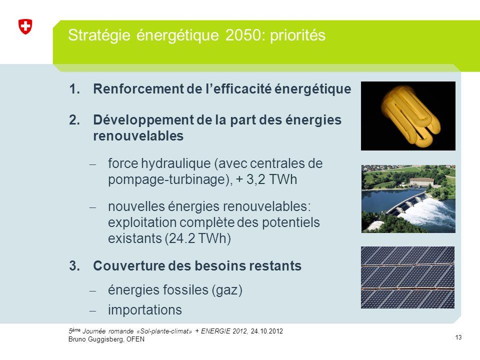 13 Stratégie énergétique 2050: priorités 1.Renforcement de lefficacité énergétique 2.Développement de la part des énergies renouvelables force hydraulique (avec centrales de pompage-turbinage), + 3,2 TWh nouvelles énergies renouvelables: exploitation complète des potentiels existants (24.2 TWh) 3.Couverture des besoins restants énergies fossiles (gaz) importations 5 ème Journée romande «Sol-plante-climat» + ENERGIE 2012, 24.10.2012 Bruno Guggisberg, OFEN